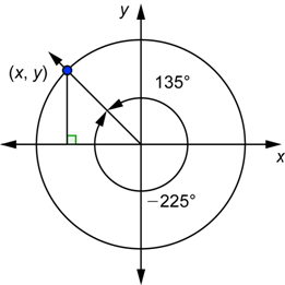 Developmental Math Topic Text