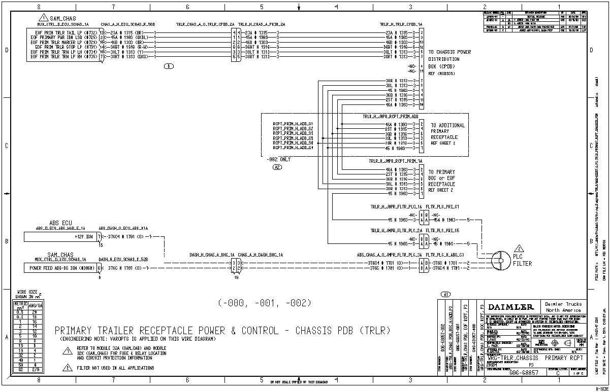 Freightliner Wiring Diagram Books Honda Unicorn Electrical Wiring Diagram Piooner Radios Wiringdol Jeanjaures37 Fr