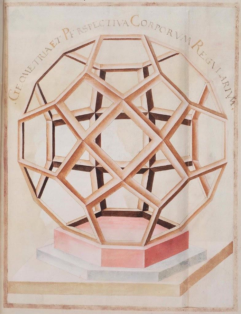 Geometric perspective e