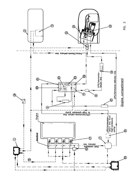 Patent US8180556 - System for supply of LPG/ammonia for
