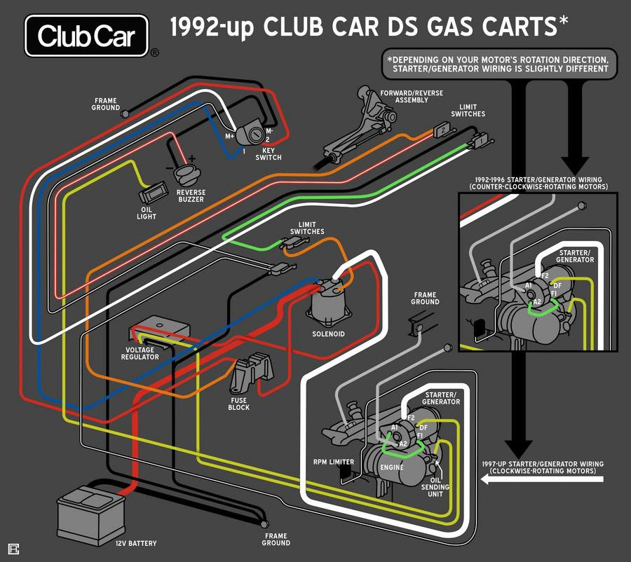 Diagram Club Car Wiring Diagrams 48 Volts Full Version Hd Quality 48 Volts Isschematic2d Angelux It