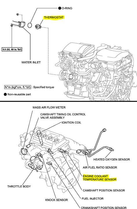P0118 2005 TOYOTA PRIUS Engine Coolant Temperature Circuit
