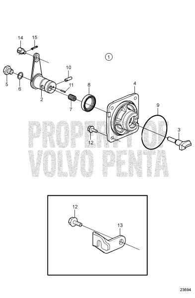 29 Volvo Penta Shift Cable Diagram