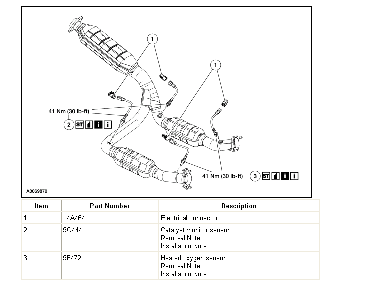 Where are the oxygen sensors located on a 2001 Ford Ranger ...