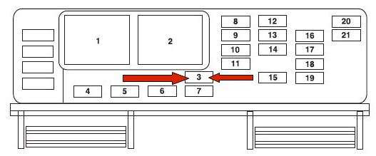 2004 Mercury Monterey Fuse Box Diagram