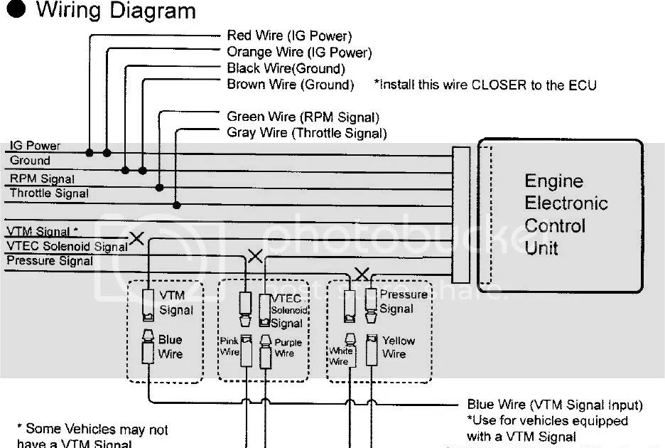 Miraculous Apexi Avcr Wiring Diagram Wiring 101 Akebretraxxcnl