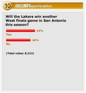 Dime poll