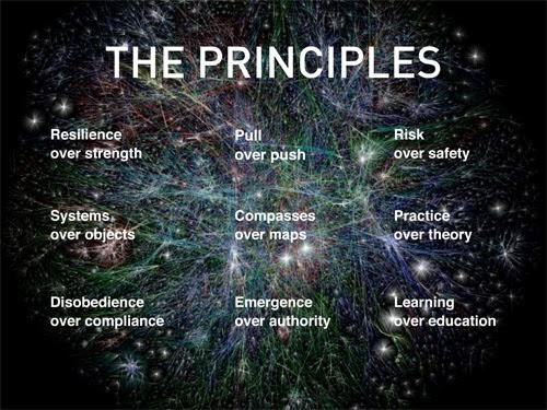 9 Principios para Trabajar en el Siglo XXI