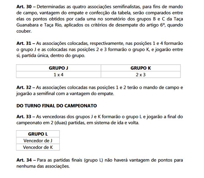 Regulamento do Campeonato Carioca (Foto: Divulgação)