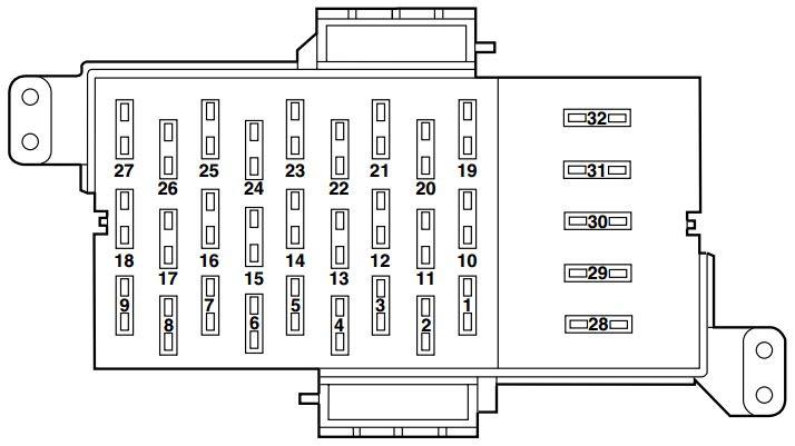 Diagram 2006 Mercury Monterey Fuse Diagram Full Version Hd Quality Fuse Diagram Fourwiring19 Lasagradellacastagna It