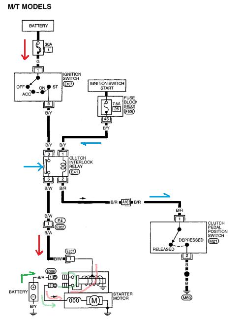 97 nissan starter wiring diagram wiring diagram networks 97 nissan starter wiring diagram