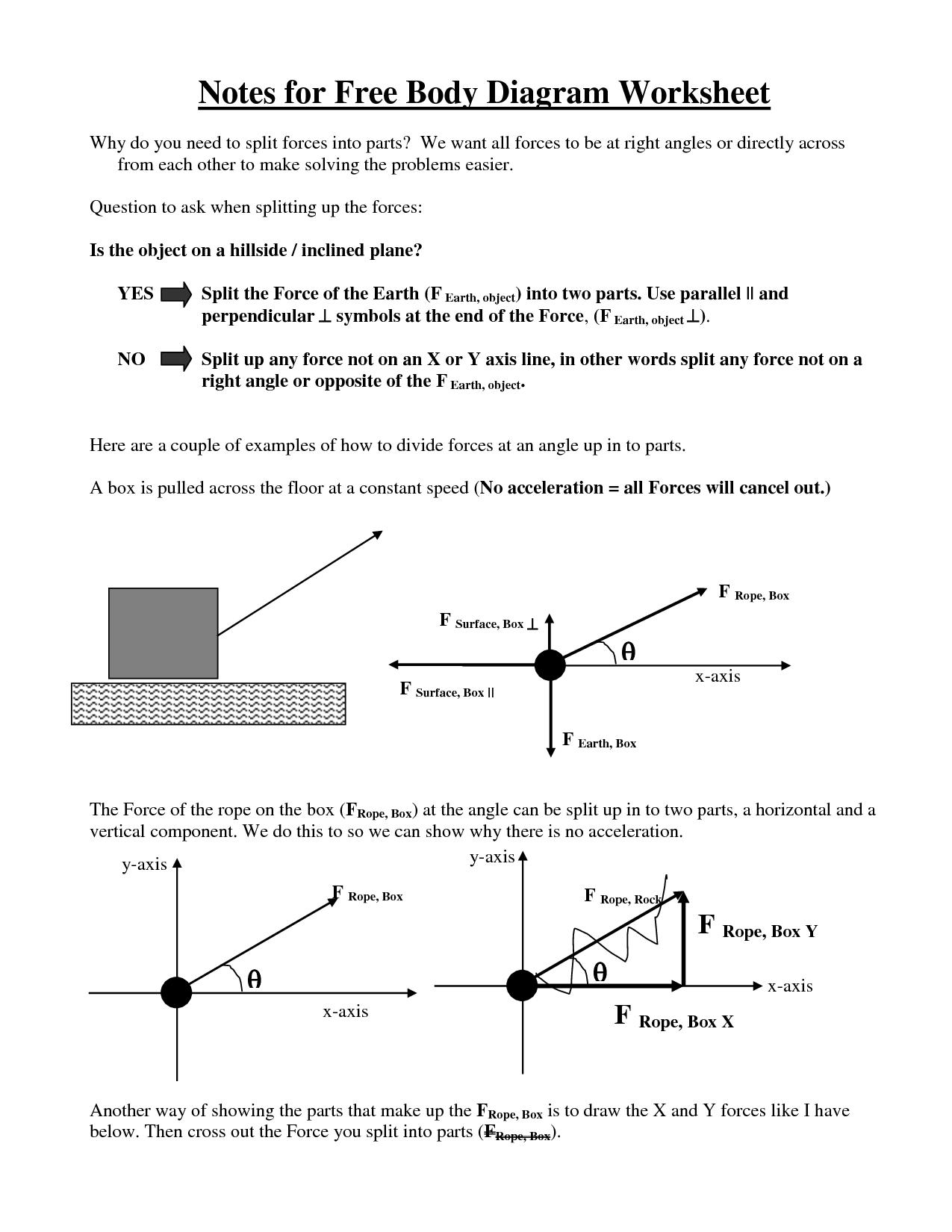 77 Pdf Worksheet Drawing Force Diagrams Printable Wiring Diagram