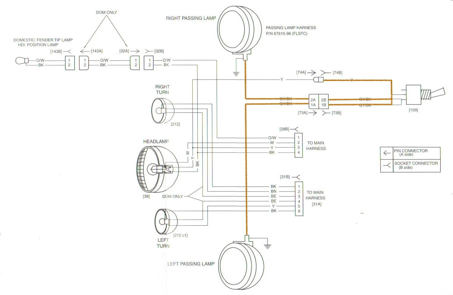 Aaa732f 2003 Harley Sportster Wiring Diagram Wiring Resources