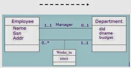 Contoh Generalisasi Pada Class Diagram - Contoh L