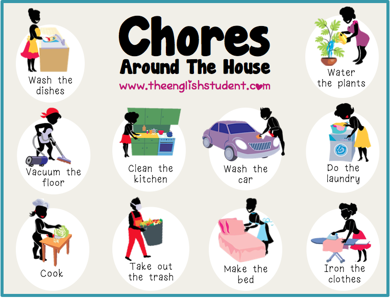 1000+ images about ESL household chores on Pinterest | English ...