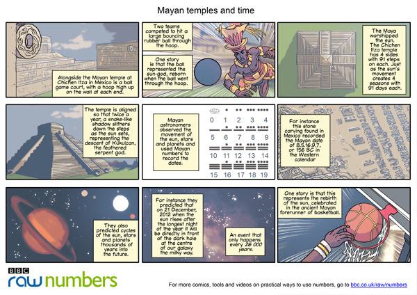 Those wacky Mayans, huh?