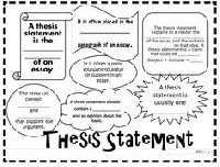 writing a thesis statement worksheet pdf middle school