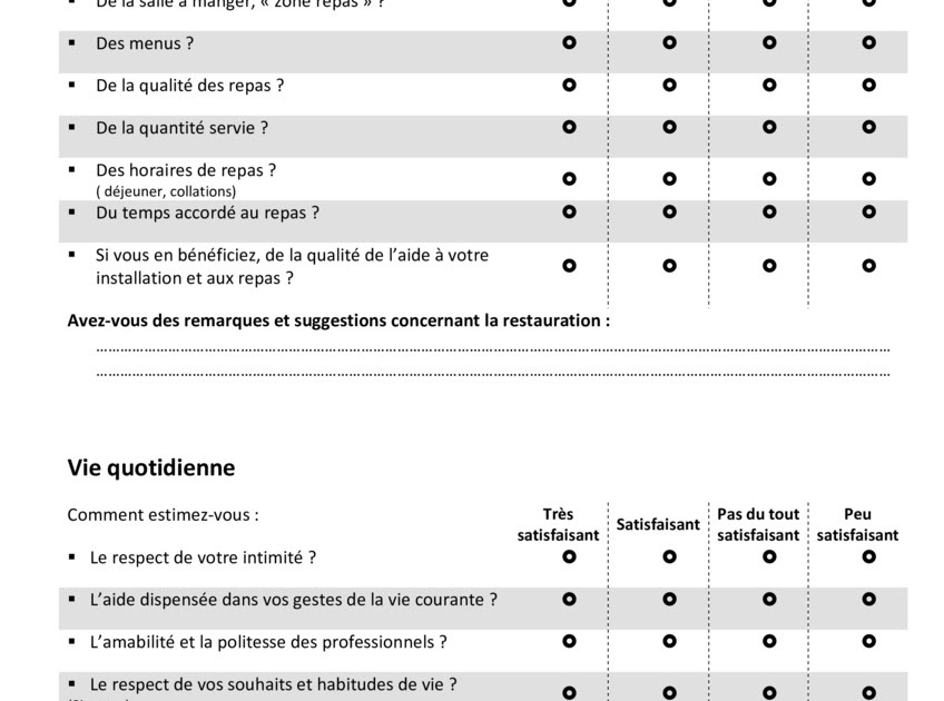 Exemple D Un Questionnaire D Enquête - Le Meilleur Exemple