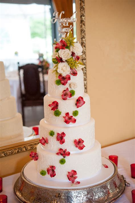 Wedding cake pricing explained! A little help with your