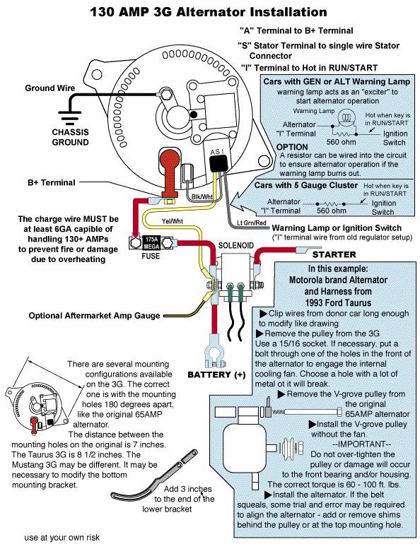 1985 Mustang Alternator Wiring Diagram Wiring Diagram Explained Explained Led Illumina It