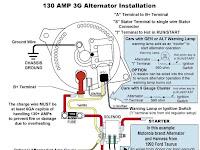 50+ 1986 Ford Mustang Wiring Diagram Gif