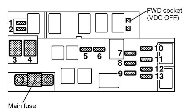 2001 Subaru Outback Relay Diagram Wiring Diagram Rule Data Rule Data Disnar It