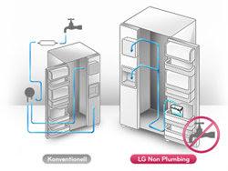 Wasseranschluss Für Side By Side Kühlschrank : Kühlschrank mit wasseranschluss luxus küche mit side by side