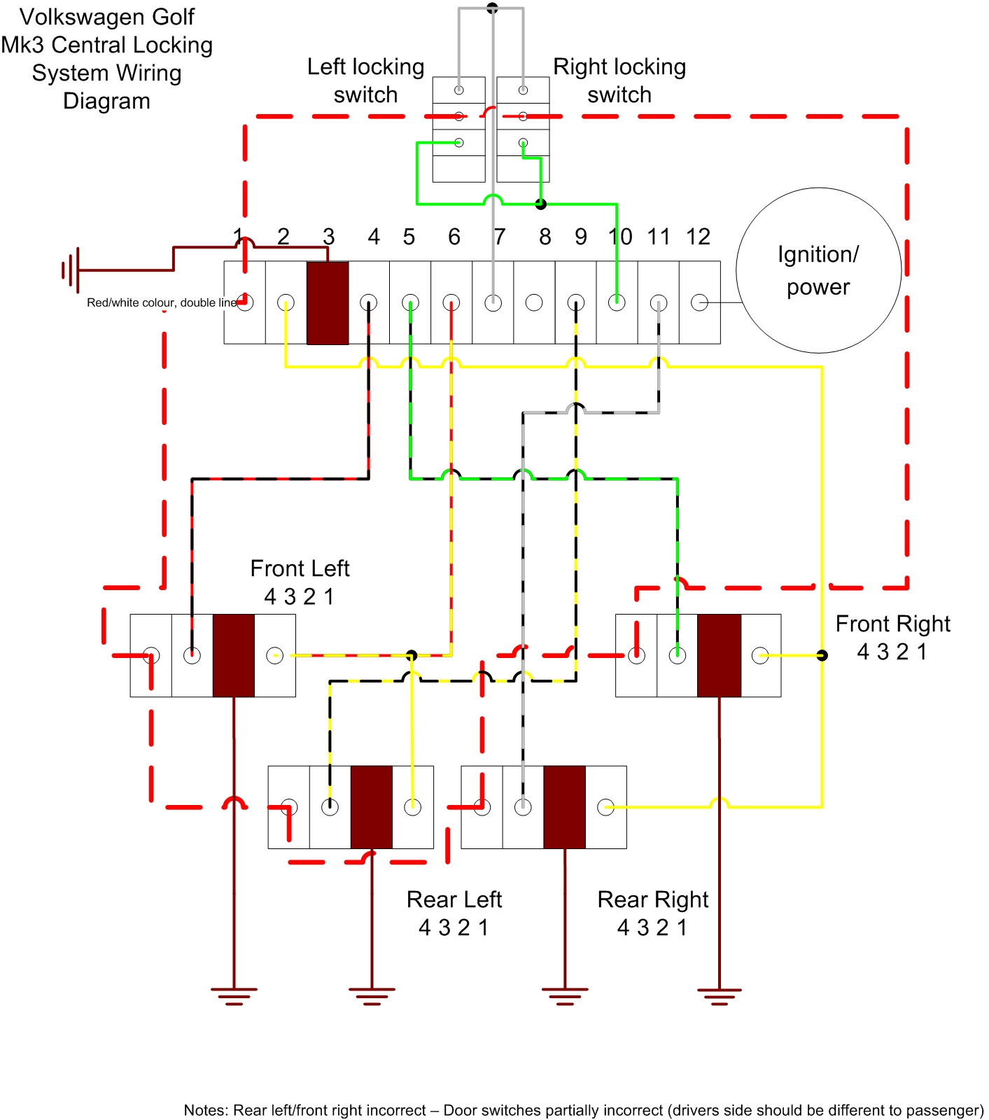 Wiring Diagram Central Lock
