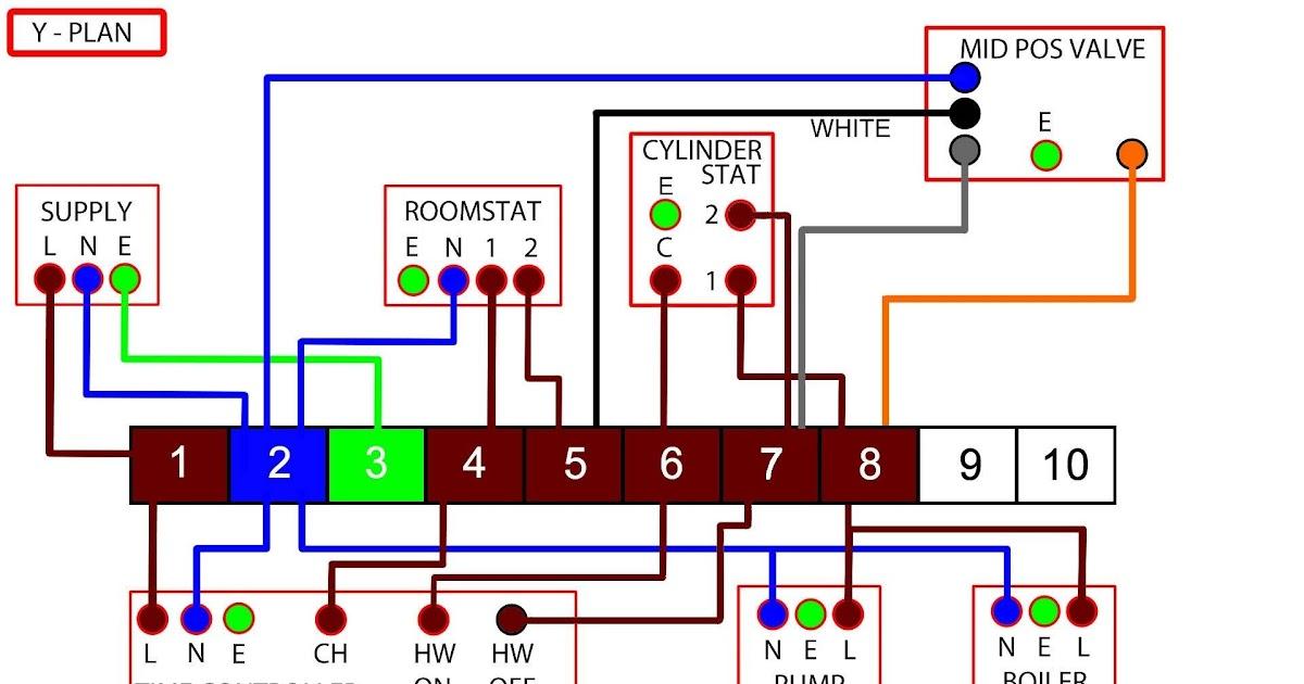 Ford Air Idle Control Valve Wiring Diagram