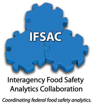 IFSAC graphic