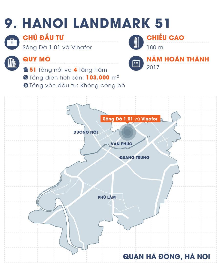 Janoi Landmark 51