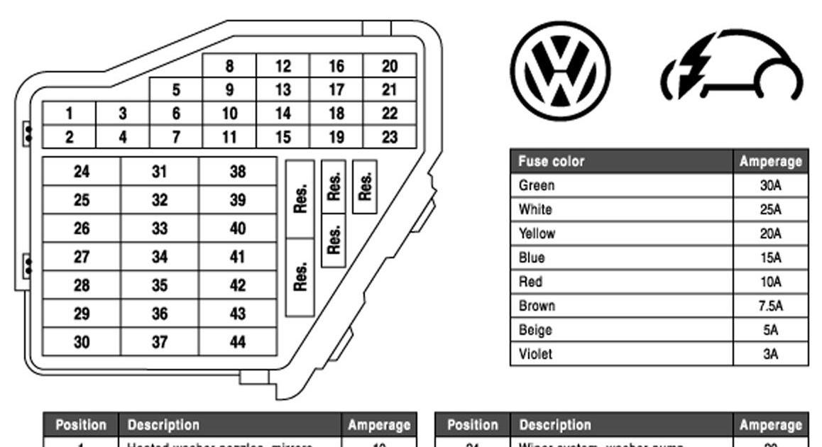 2003 Pontiac Aztek Fuse Box Diagram