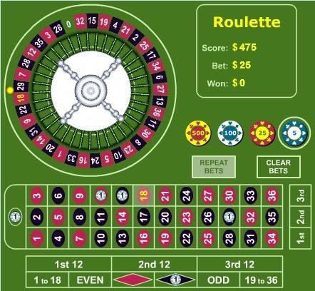 Roulette Spielen Ohne Einsatz