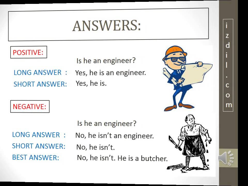 GRAMMAR VI: YES / NO QUESTIONS BE (AM, IS, ARE)