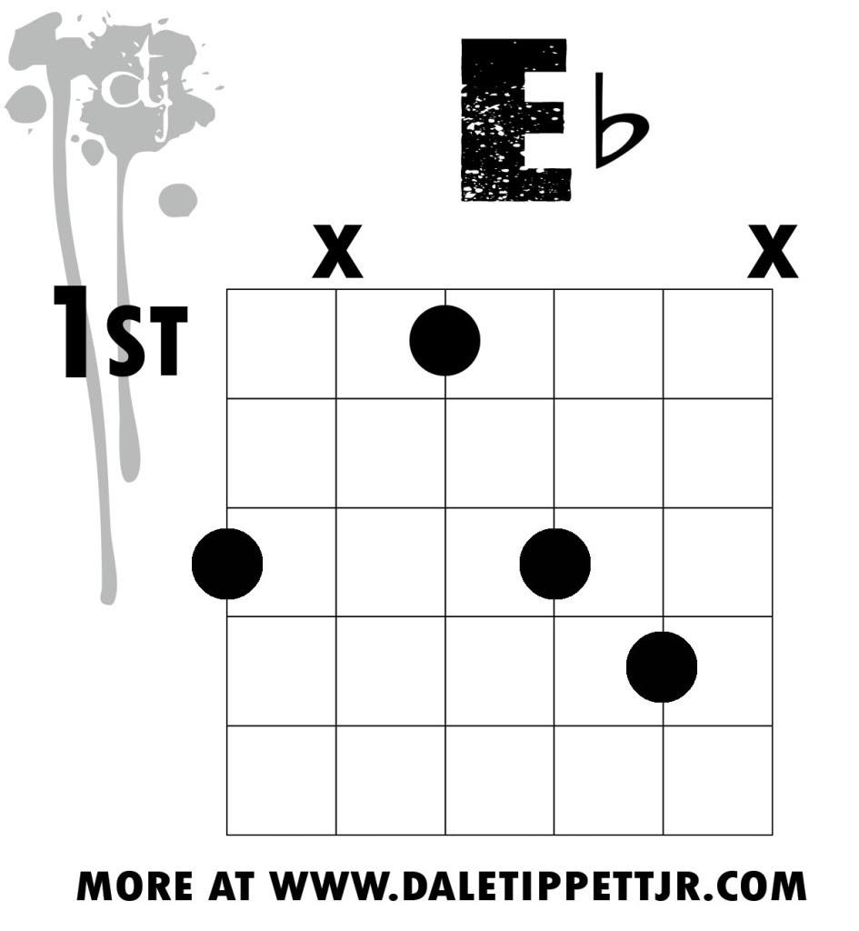 25 Guitar Chord B Flat 13 13 Flat Chord B Guitar