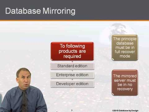 How To Implement Database Mirroring in MS SQL Server 2008-Implementing
