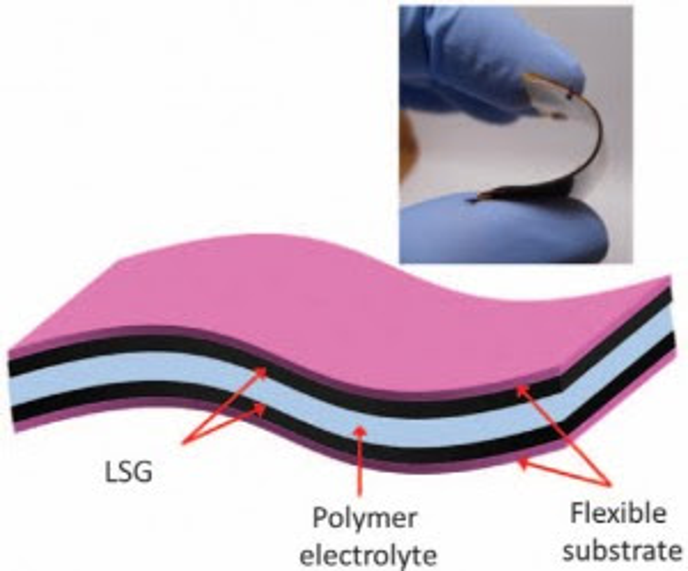 Flexible graphene capacitor