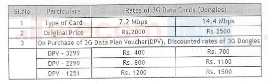 BSNL-New-Data-Pack