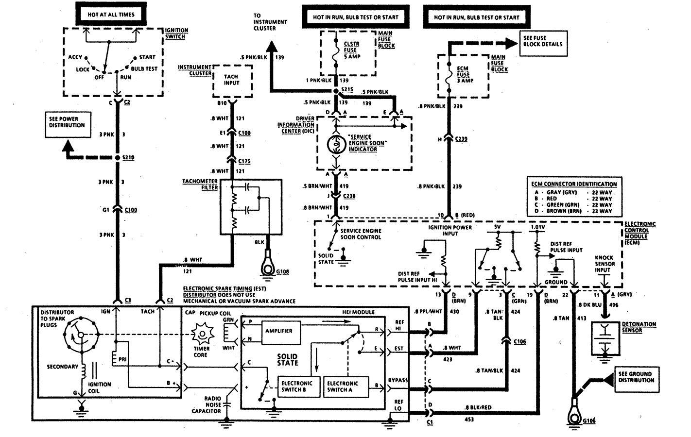 Diagram Wiring Diagram For 1991 Chevrolet Corvette Full Version Hd Quality Chevrolet Corvette Wiringservice2j Hotelboitedolomiti It
