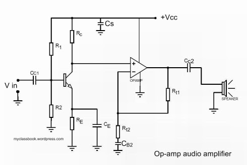 Audio amplifier using operation amplifier