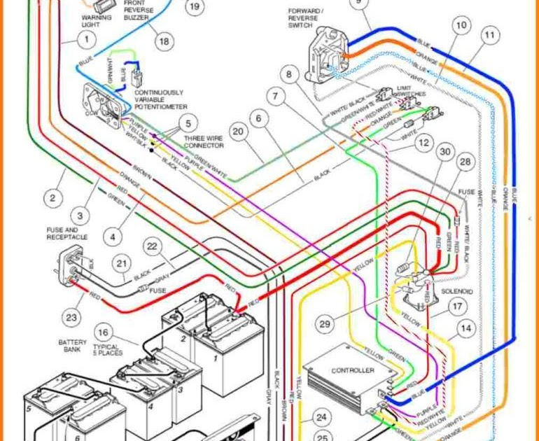 48 Volt Club Car D Wiring Diagram