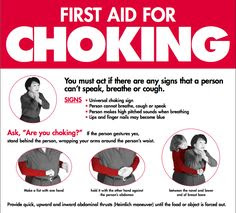 Signs Someone Is Choking Related Keywords - Signs Someone Is ...