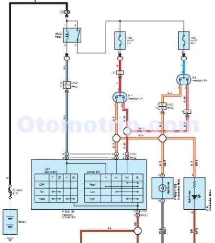 Wiring Diagram Kelistrikan Ac Mobil