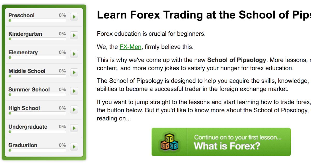 Forex Curs online gratuit de tranzacționare Forex