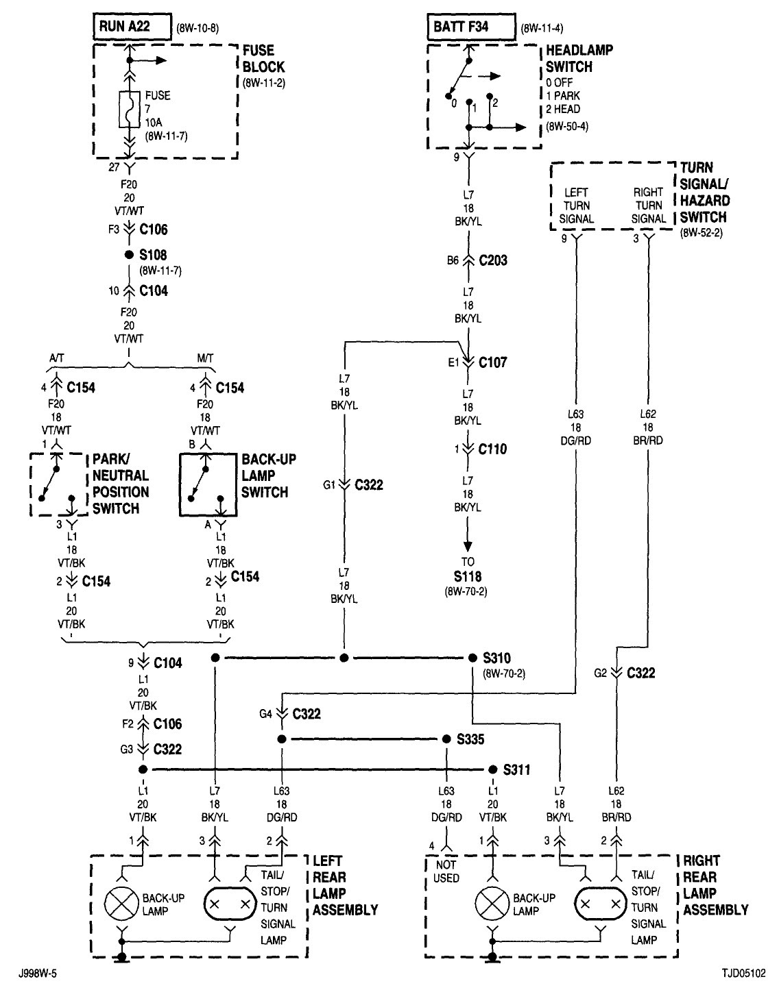 95 Jeep Cherokee Wiring Diagram Wiring Diagrams Post Last Indor Last Indor Michelegori It
