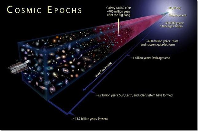 cosmic-epoch