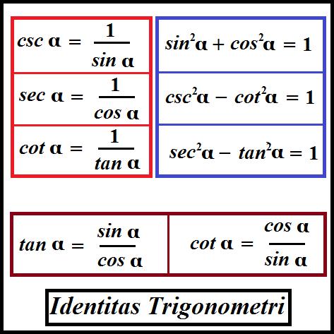 Rumus Identitas Trigonometri Beserta Contoh Soalnya Anto Tunggal