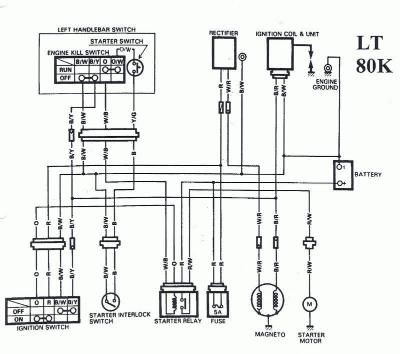 Diagram Ltr 450 Solenoid Wiring Diagram Full Version Hd Quality Wiring Diagram Jsolsgps Arcipelagopsicologia It