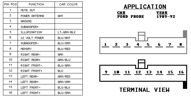 98 ford explorer radio wiring diagram  wiring diagram networks