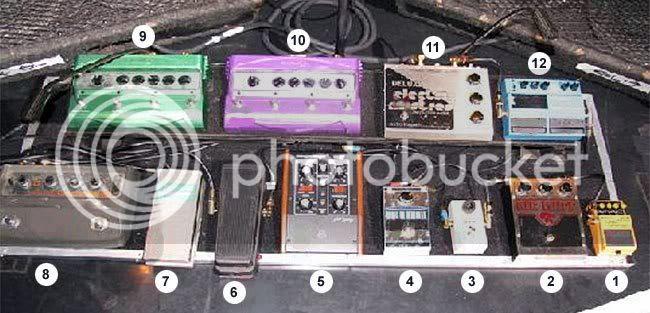Frusciante Gear